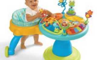 Ходунки для малышей с какого возраста